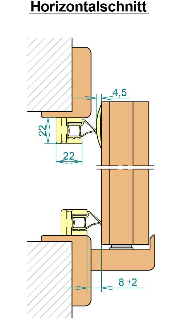 Turbo Athmer VHH Set 3 XL Senkrecht für Rundumdicht U-22 / 250 cm für FC86